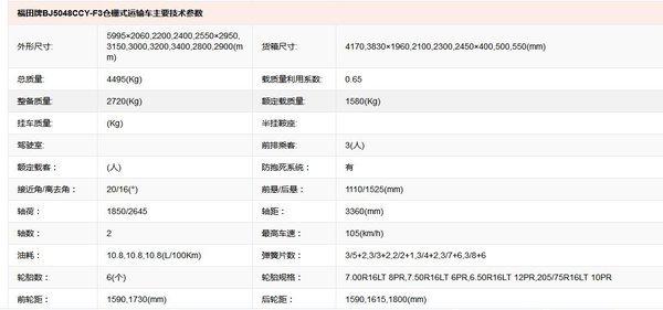 奥铃国六新产品:奥铃速运BJ5048CCY-F3仓栏车上市