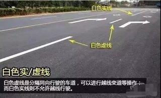 建议收藏!5分钟读懂9种道路交通标志线,从此不违章!