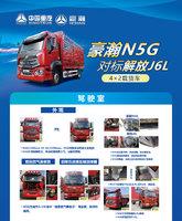 中国重汽----豪瀚N5G载货车强势来袭