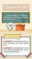 金融知识   青少年必修的金融知识第一课